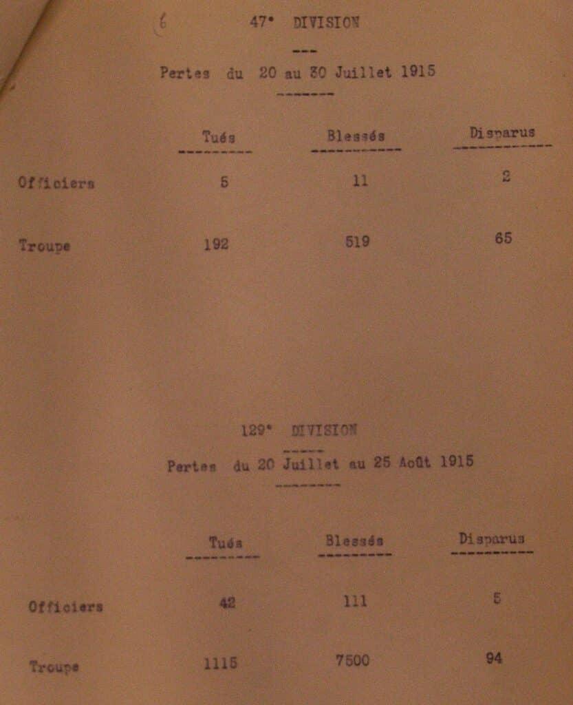 Source : cote 19 N 1303 du Service Historique de la Défense (SHD)
